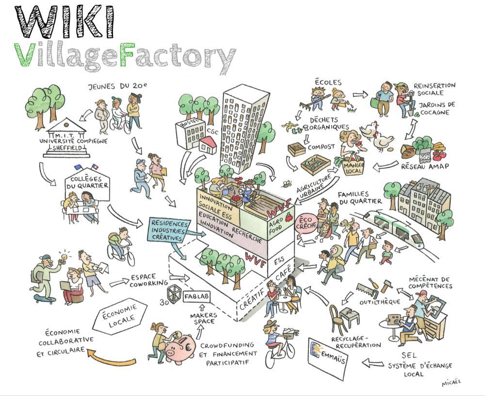 Signature de contrat pour la réalisation du WikiVillage Factory